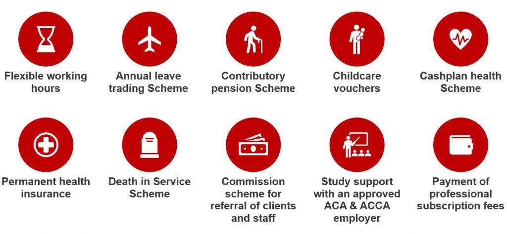 employee-benefits