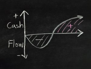 Improving Business Cash Flow